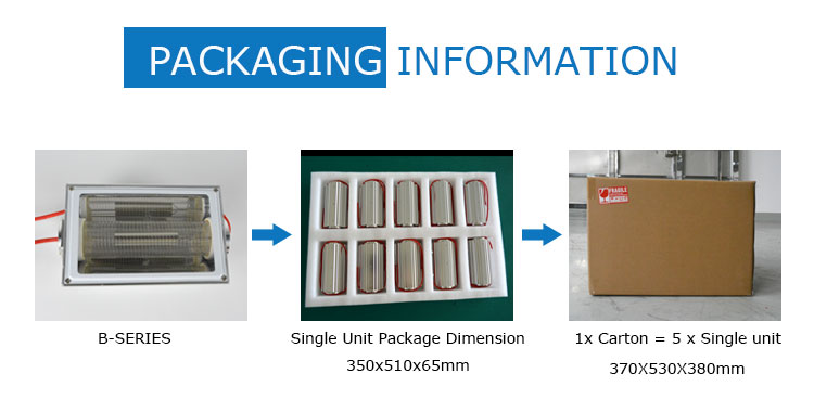 packaging-Far-uvc-Quantalamp-b-series-FirstUVC-24V-Far-UV-222nm-20-watt-Excimer-far-uvc-222nm-20-watt-Lamp-f28-24v-dc